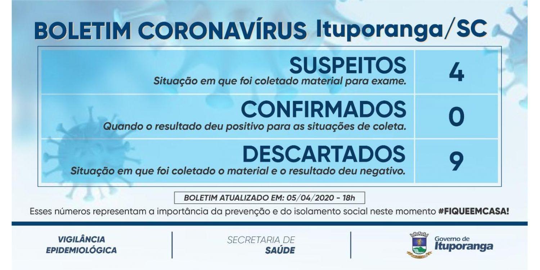 Atualização Boletim Coronavírus - 05/04/2020