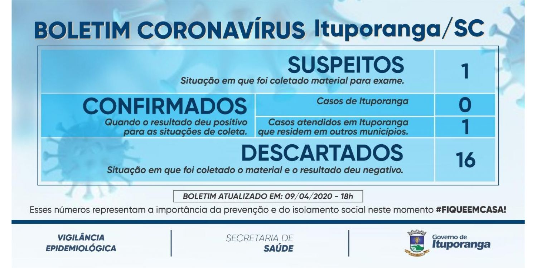 Boletim coronavírus - 09/04/2020- 18h