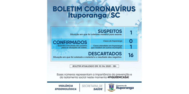 Boletim Coronavírus 10/04/2020