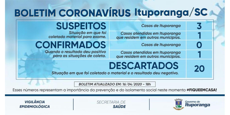Boletim Coronavírus- 16 de abril- 18h