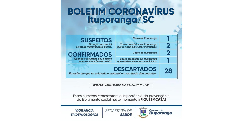 Boletim Coronavírus 23/04/2020- 18h