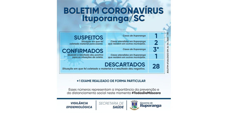 Boletim Coronavírus- 24/04/2020 - 11h