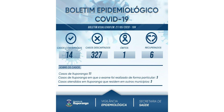Boletim epidemiológico- 27 de maio- 19h