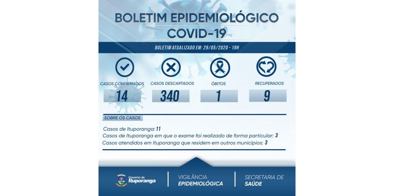 Boletim Epidemiológico, 29 de maio- 19 h