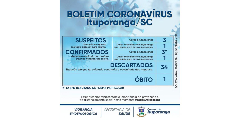 Ituporanga registra primeiro óbito por coronavírus